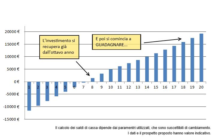 Flussi-di-cassa-investimento-sostituzione-vecchi-infissi-detrazione-65
